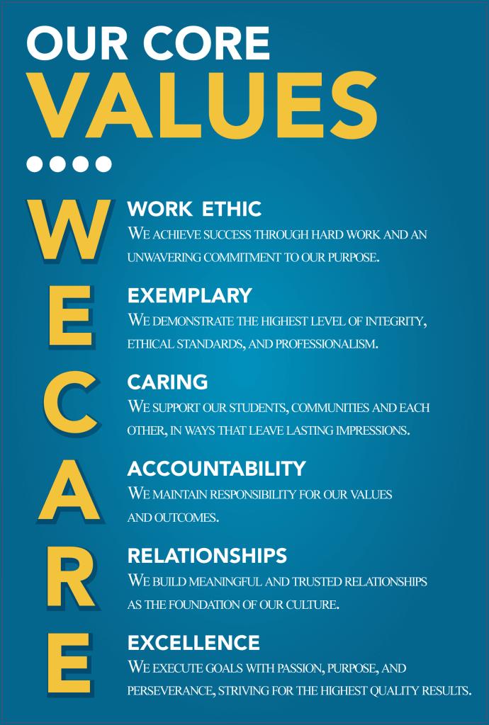 WVJC Core Values