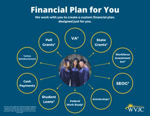 WVJC Affordability Infographic