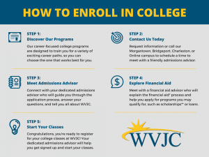 WVJC How To Enroll In College